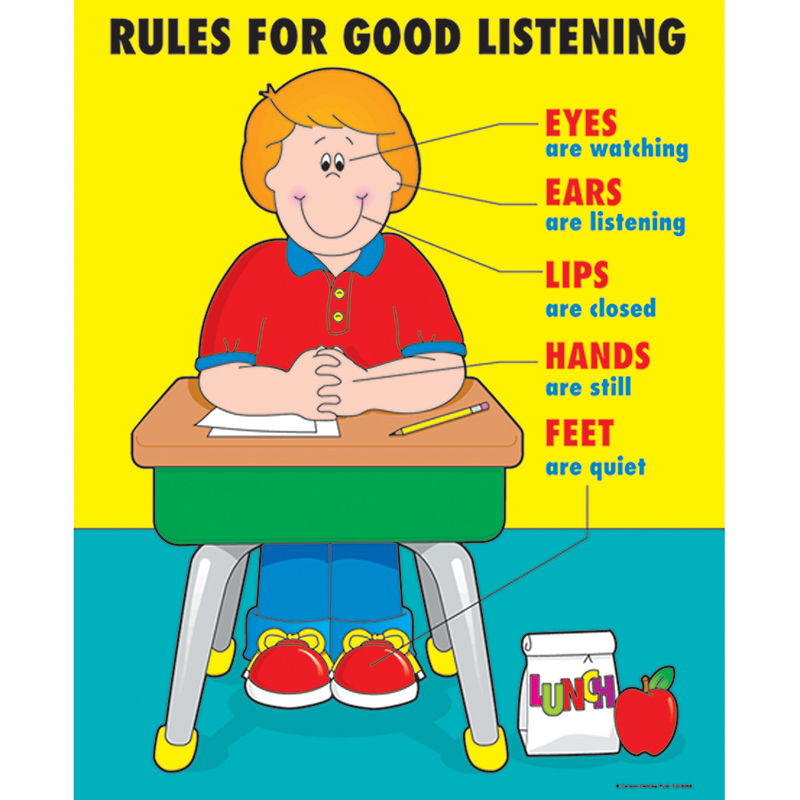 Classroom Decoration Charts For Kids : Classroom chart rules for good listening