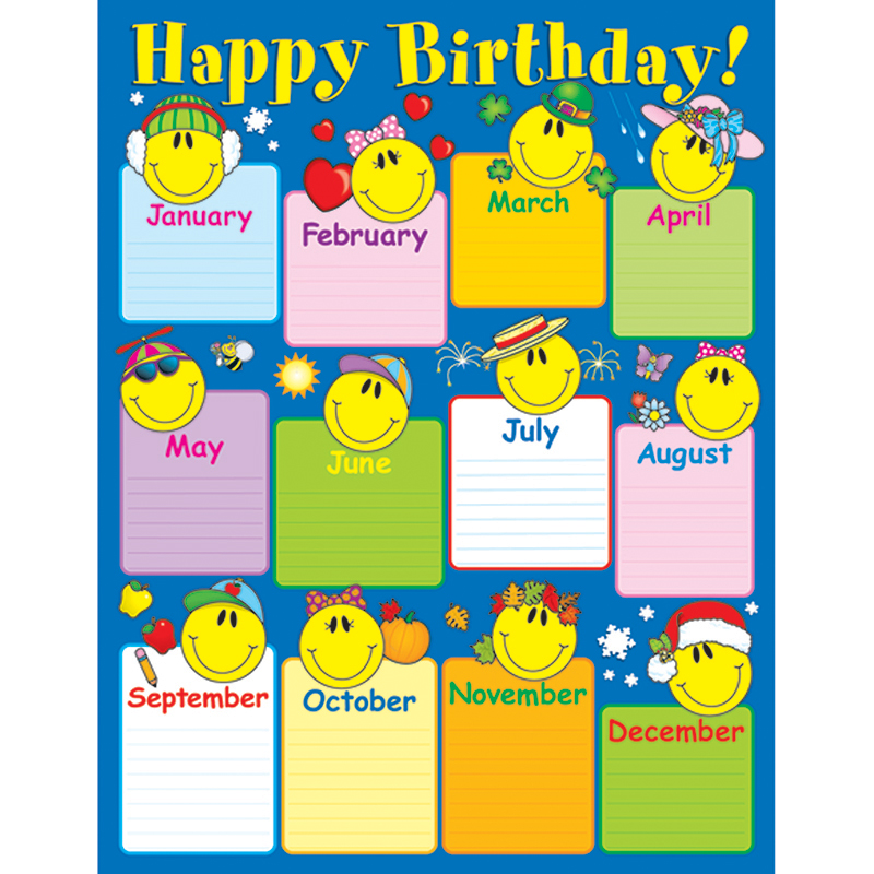 Year Calendar Jsf : Birthday bulletin board sets classroom education charts
