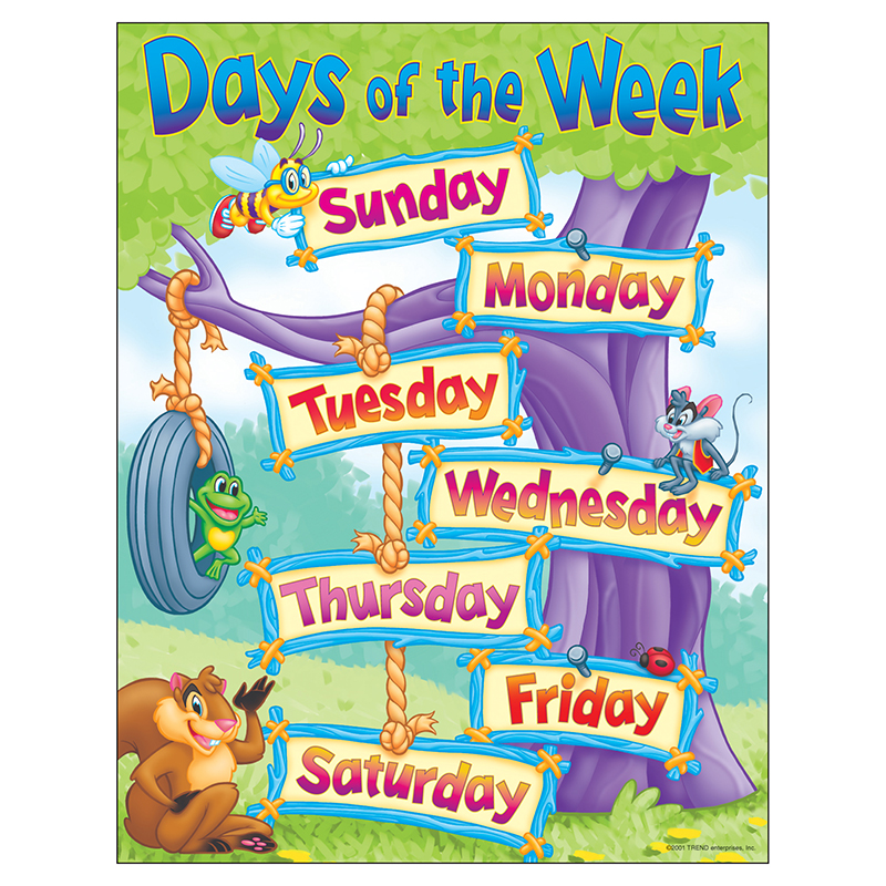 Classroom Decoration Charts For Kids : Preschool classroom decorations chart days of